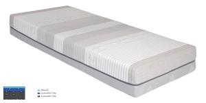 Clima Comfort matras st1000, climacomfort matras