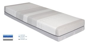 Clima Comfort matras st2000, climacomfort matras Climafoam® (Watergel®), EvoPore HRC 100p, pocketveer, EvoPoreHRC 150p