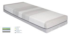 Clima Comfort matras st4000, climacomfort matras