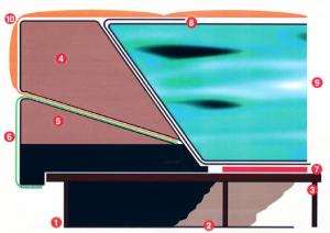 Split softside, Waterbedden, Watermatrassen, waterbed kopen, waterbed leegpompen, waterbed lek, waterbed conditioner