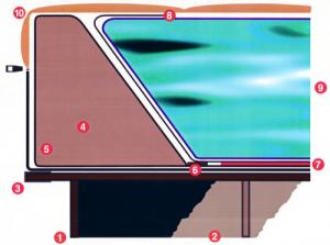 Softside waterbed, Split softside, Waterbedden, Watermatrassen, waterbed kopen, waterbed leegpompen, waterbed lek, waterbed conditioner